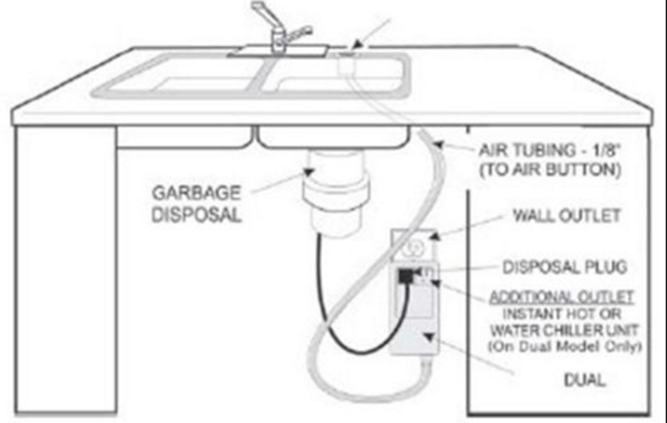 Garbage Disposal Air Switch Magroup Co